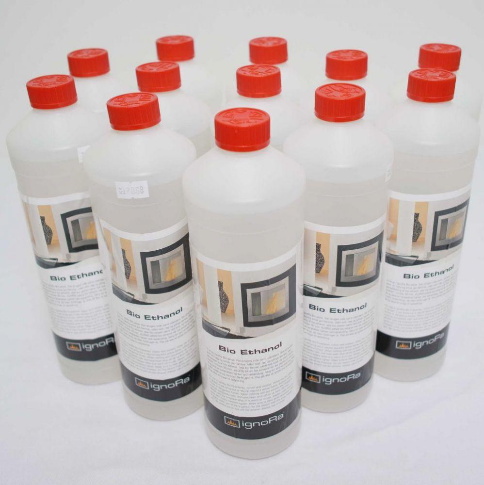 Bioetanol pris